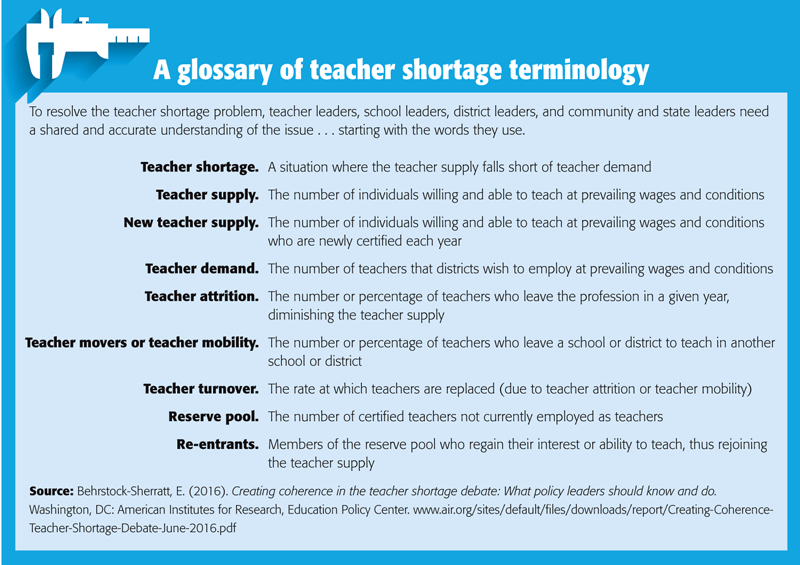 Solving the teacher shortage: Revisiting the lessons we\'ve learned ...