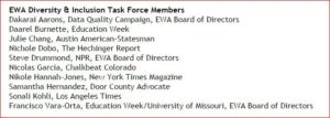 EWA Task Force