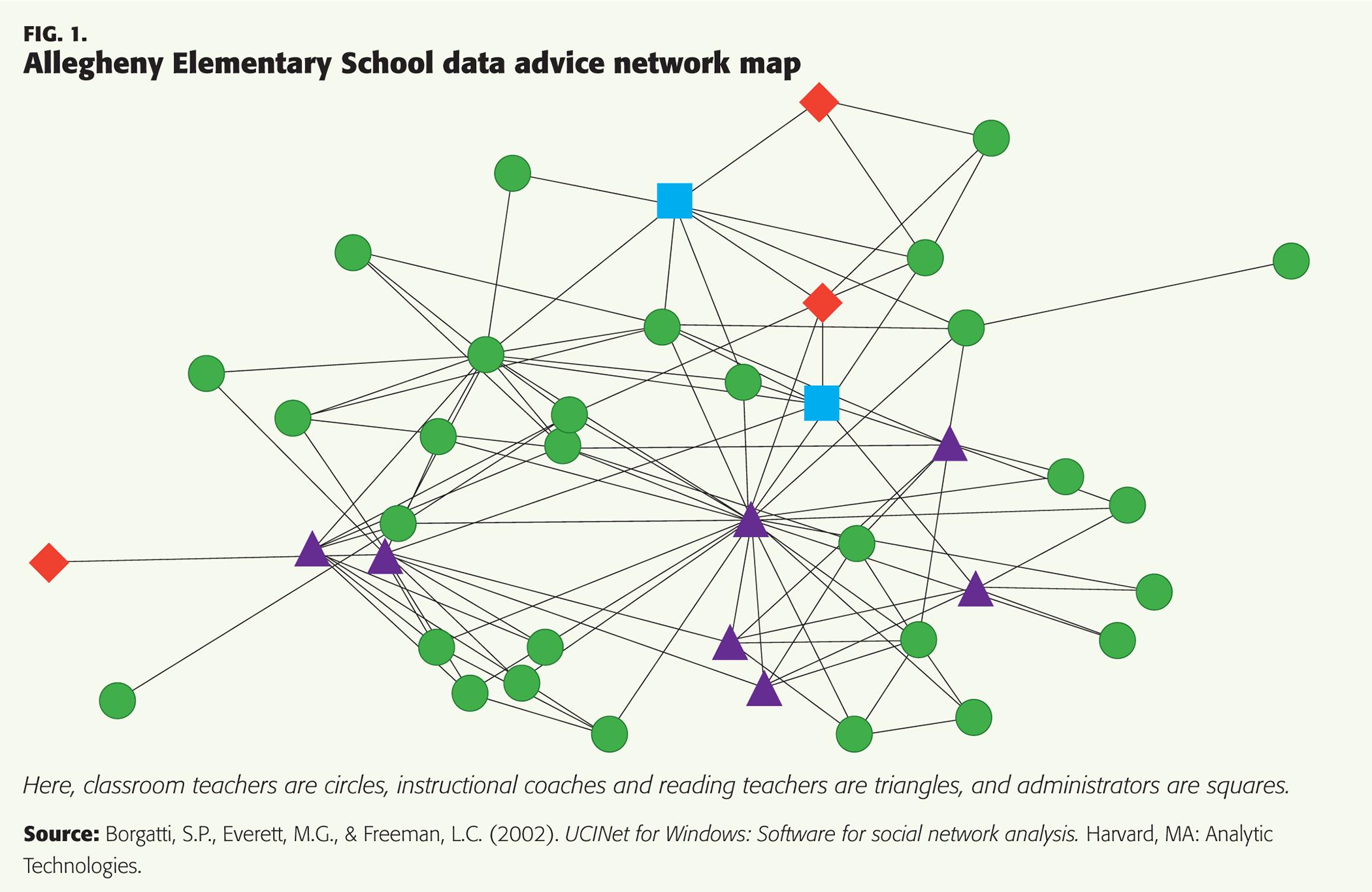 Harnessing the power of teacher networks - kappanonline org